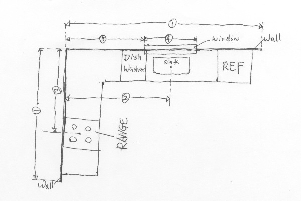 Sketch of your kitchen Remodeling